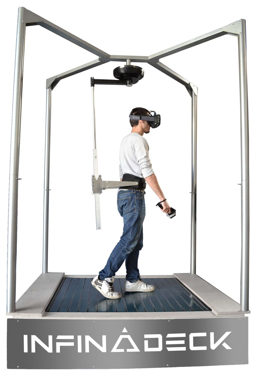 Omnidirectional treadmill for virtual reality