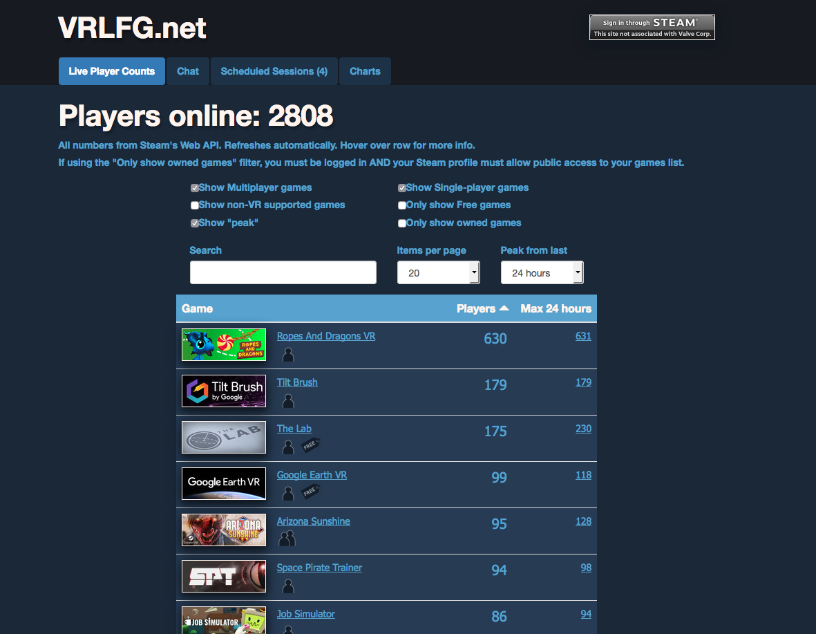 Screen shot of VRLFG.net showing number of players online